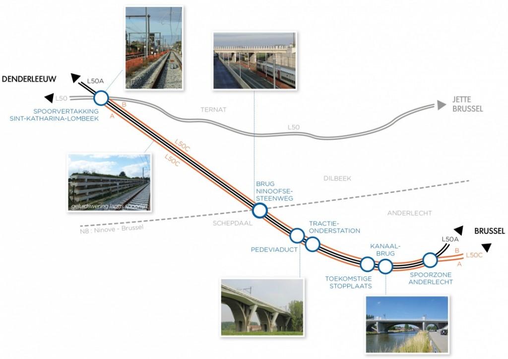 Plan_2 nieuwe sporen Brussel-Denderleeuw (met foto's)